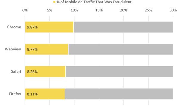 BrowserAdFraud_Mobile
